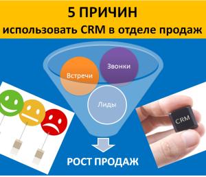 Использование CRM для отдела продаж